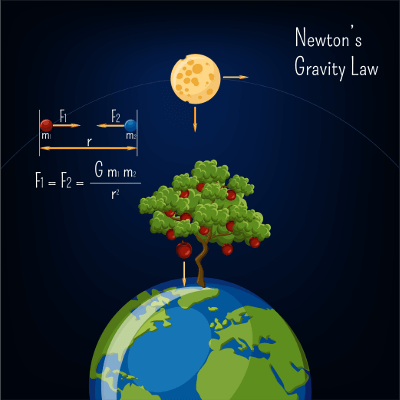 Newton's Gravity Law Earth & Moon