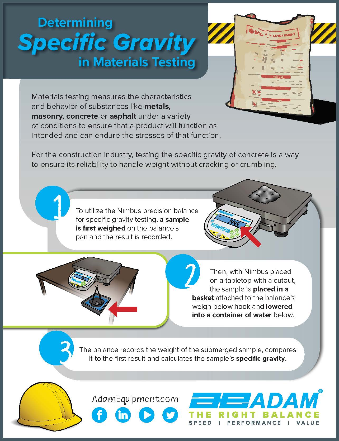 Materials Testing Infographic